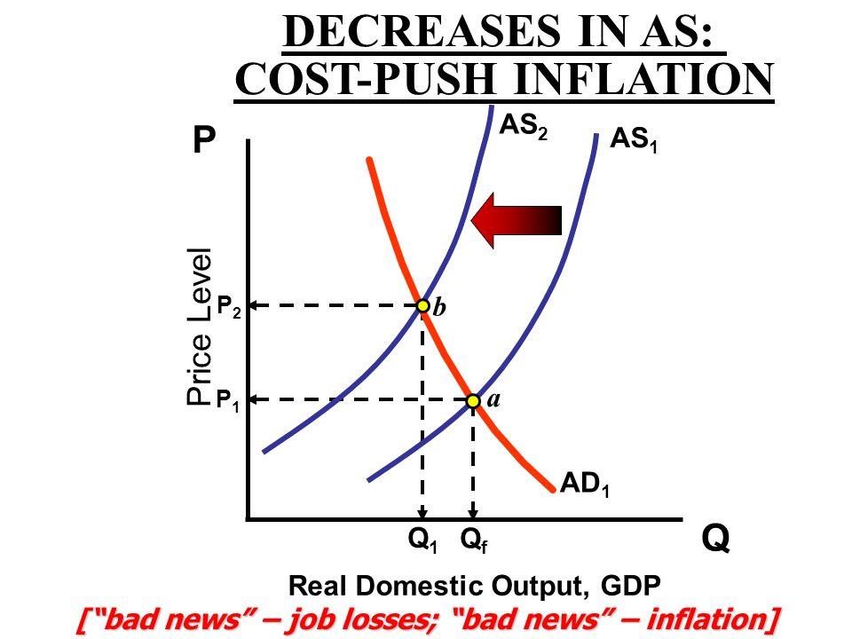 [ bad news – job losses; bad news – inflation]